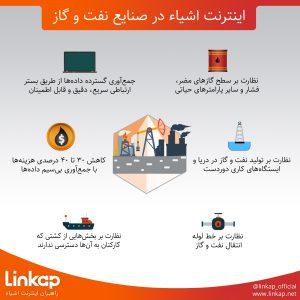 راهکارهای اینترنت اشیاء در صنایع نفت و گاز