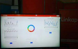 شرکت راهبران اینترنت اشیا (لینکپ) در الکامپ ۹۷