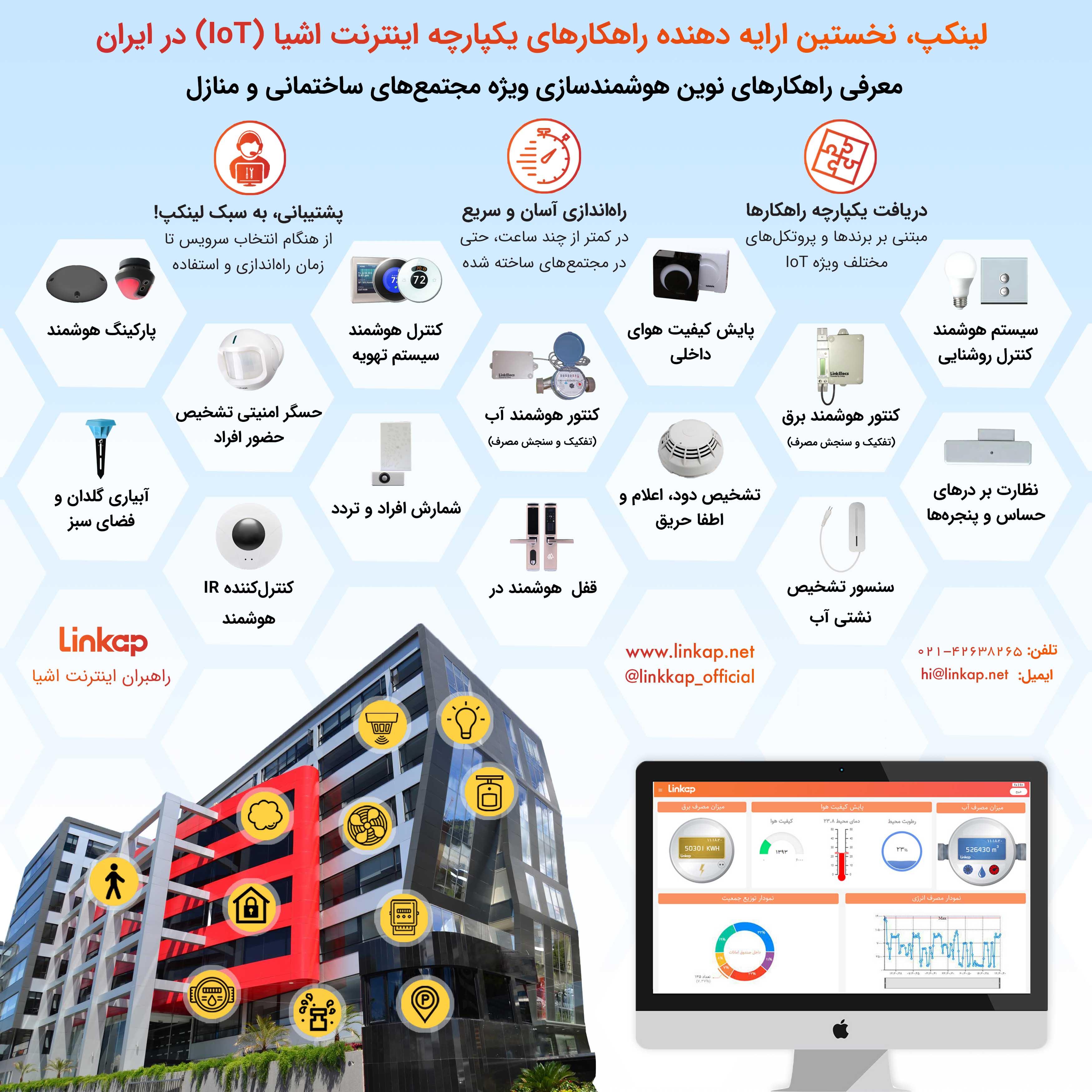 راهکارهای ساختمان هوشمند