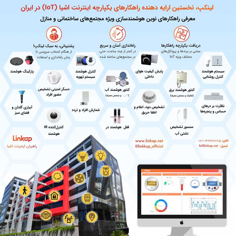 لینکپ ارائه دهنده راهکارهای یکپارچه اینترنت اشیا در ایران